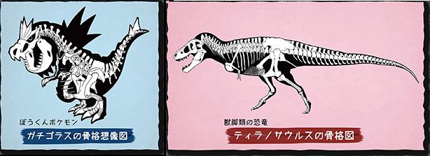 ガチゴラスの骨格想像図とティラノサウルスの骨格図